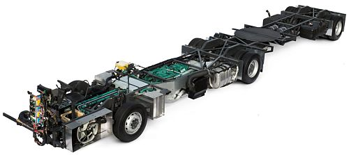 Volvo-Busse