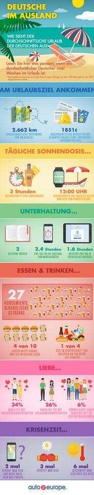 infografik-urlaub